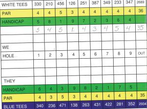 dclv09i01-fairways-scorecard