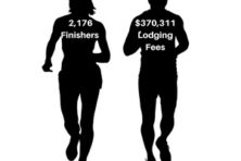 Door County Half Marathon. Economic Impact.