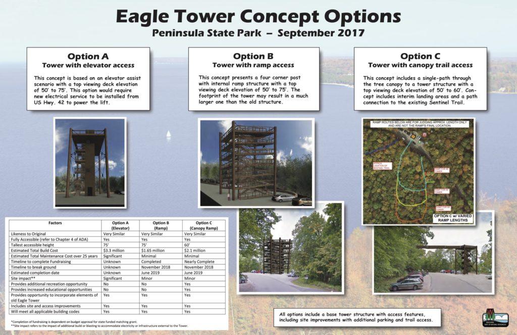 EagleTowerOptions