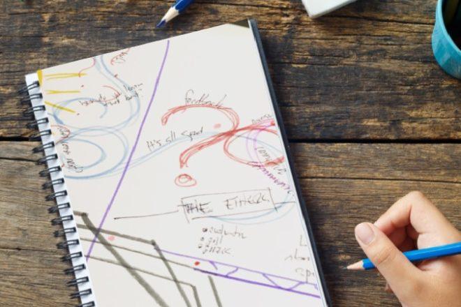 Gain Clarity through Free Creative Mastermind Event